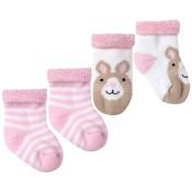 ♥ 嬰兒襪 (0)